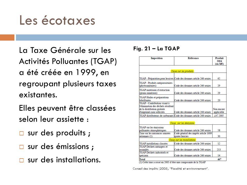 Les écotaxes La Taxe Générale sur les Activités Polluantes (TGAP) a été créée en 1999, en regroupant plusieurs taxes existantes.