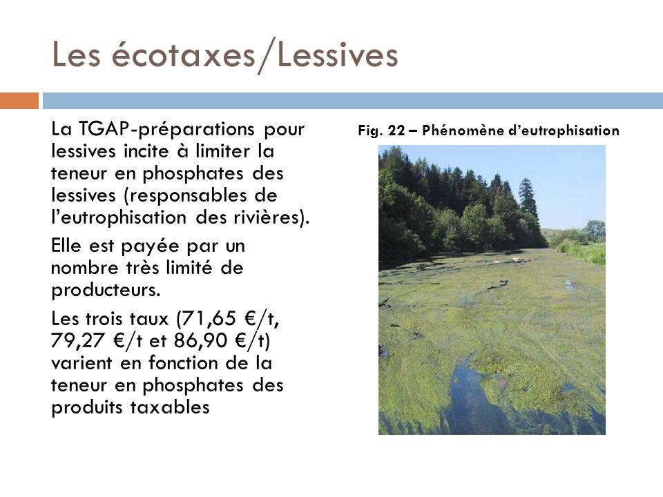 Les écotaxes/Lessives