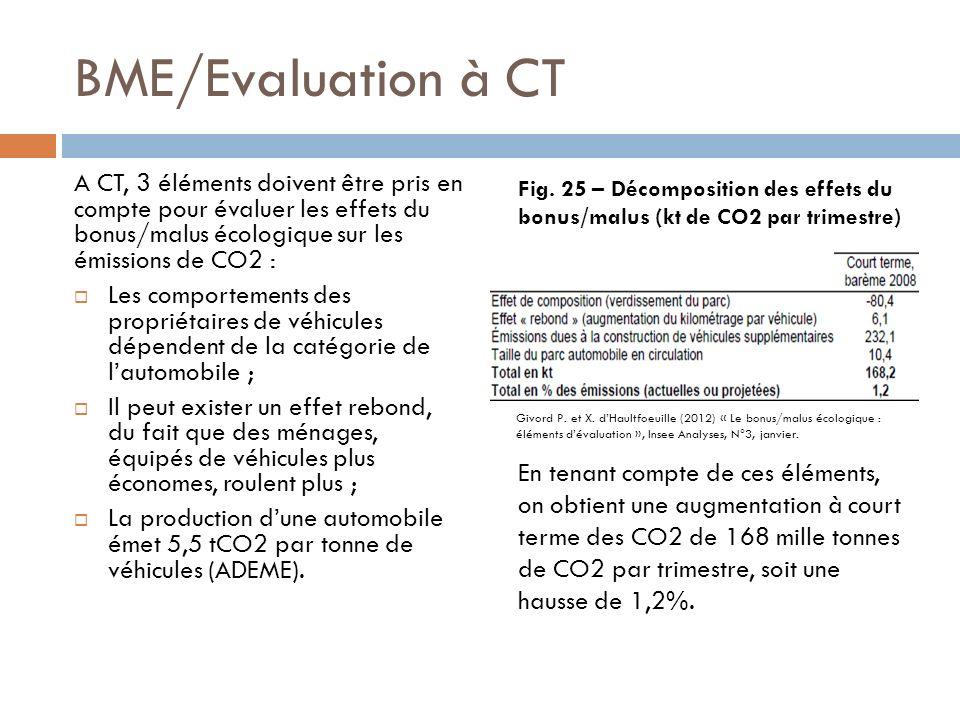 BME/Evaluation à CT A CT, 3 éléments doivent être pris en compte pour évaluer les effets du bonus/malus écologique sur les émissions de CO2 :