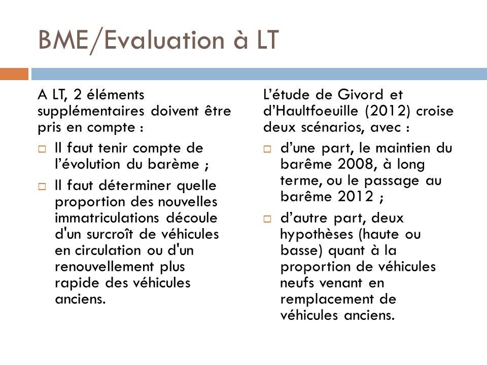 BME/Evaluation à LT A LT, 2 éléments supplémentaires doivent être pris en compte : Il faut tenir compte de l'évolution du barème ;
