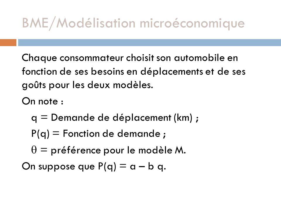 BME/Modélisation microéconomique