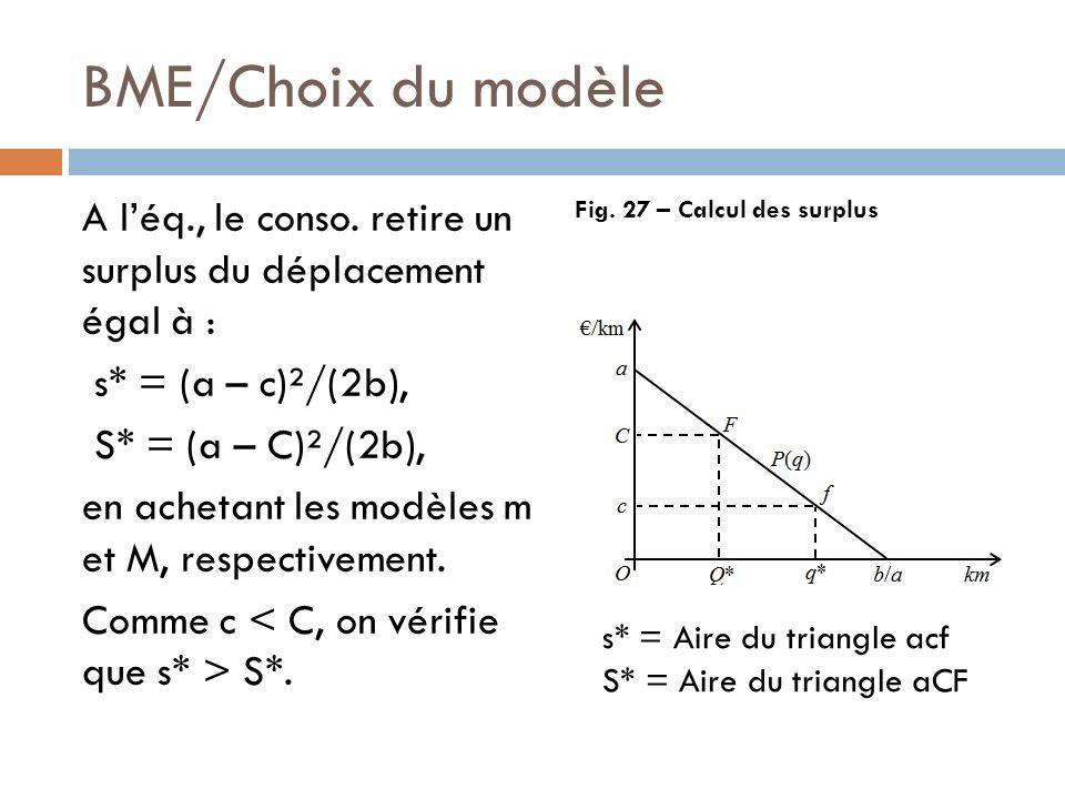 BME/Choix du modèle