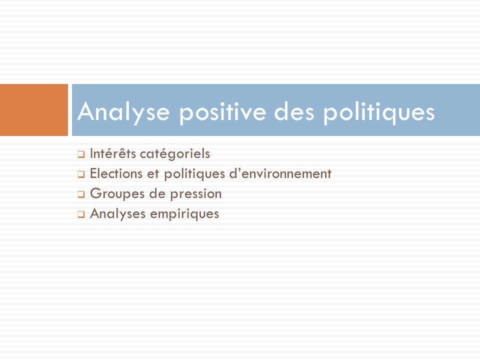 Analyse positive des politiques