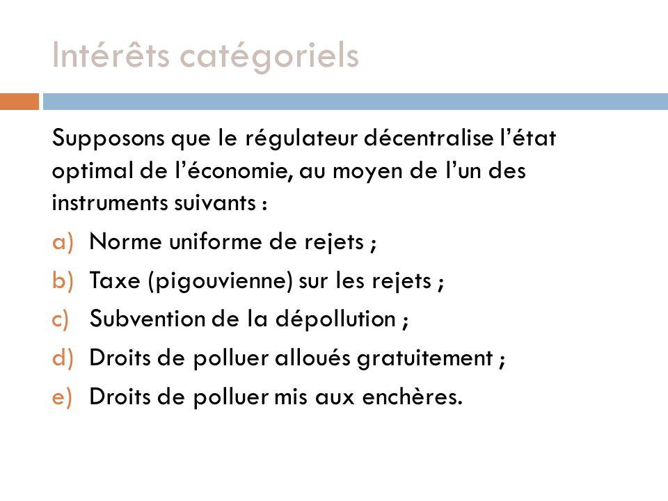 Intérêts catégoriels Supposons que le régulateur décentralise l'état optimal de l'économie, au moyen de l'un des instruments suivants :