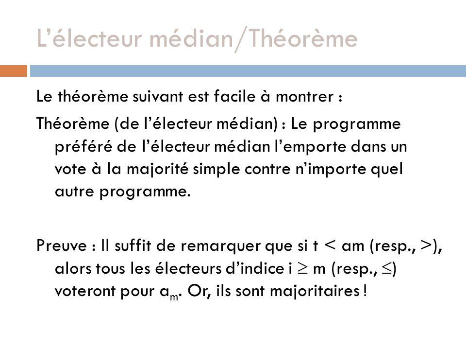 L'électeur médian/Théorème
