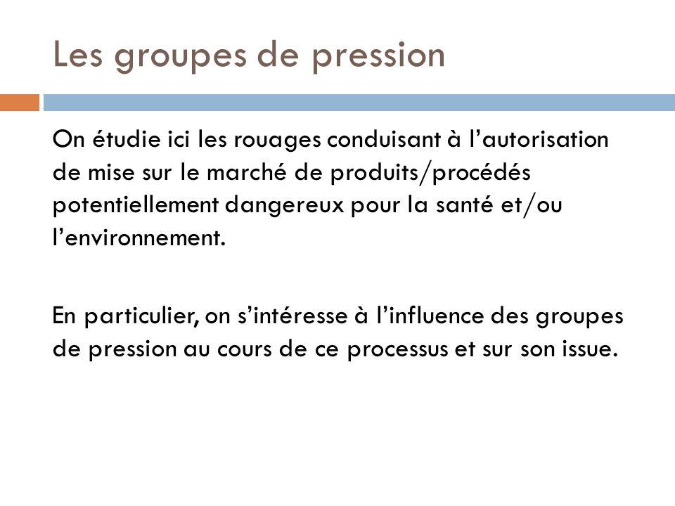 Les groupes de pression