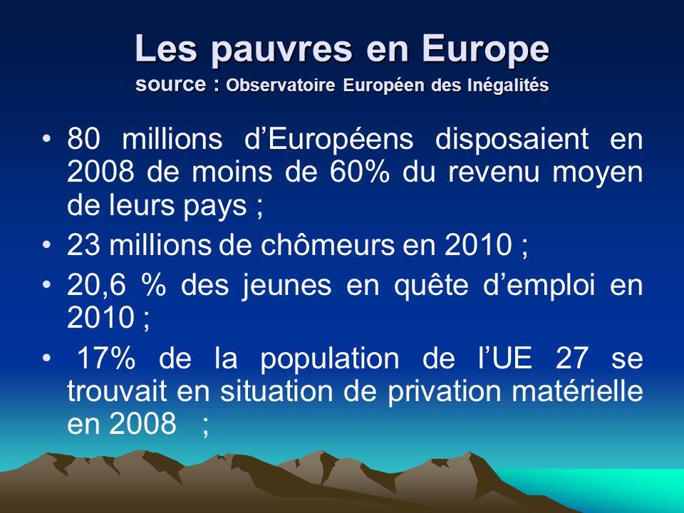 Les pauvres en Europe source : Observatoire Européen des Inégalités