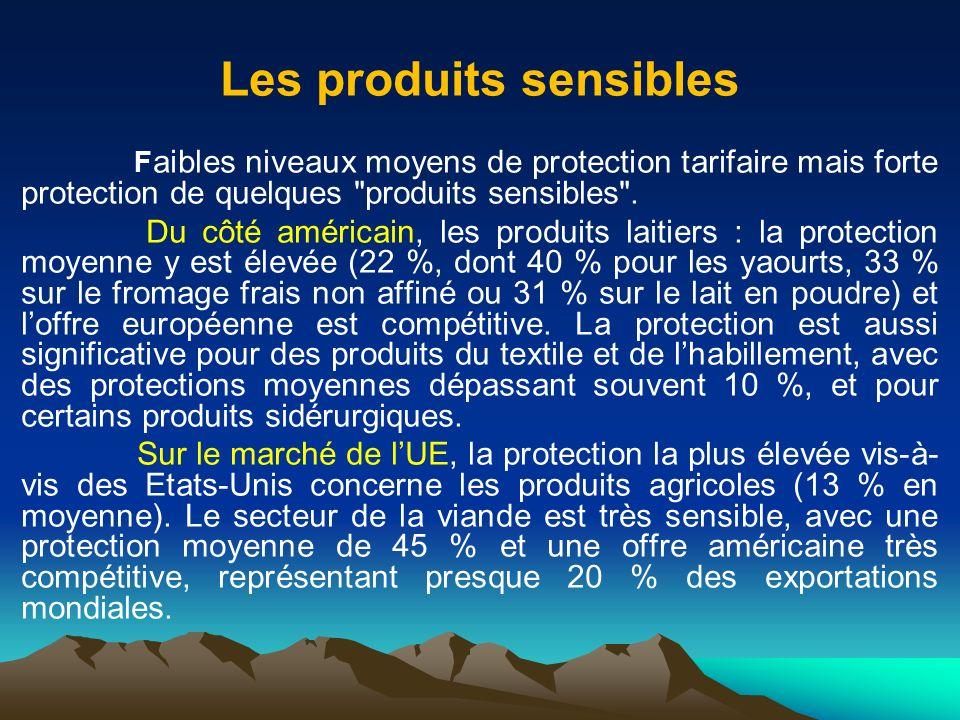Les produits sensibles