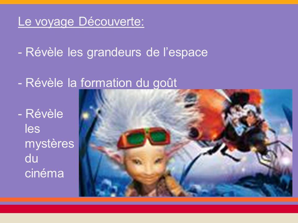 Le voyage Découverte: - Révèle les grandeurs de l'espace. - Révèle la formation du goût. - Révèle.
