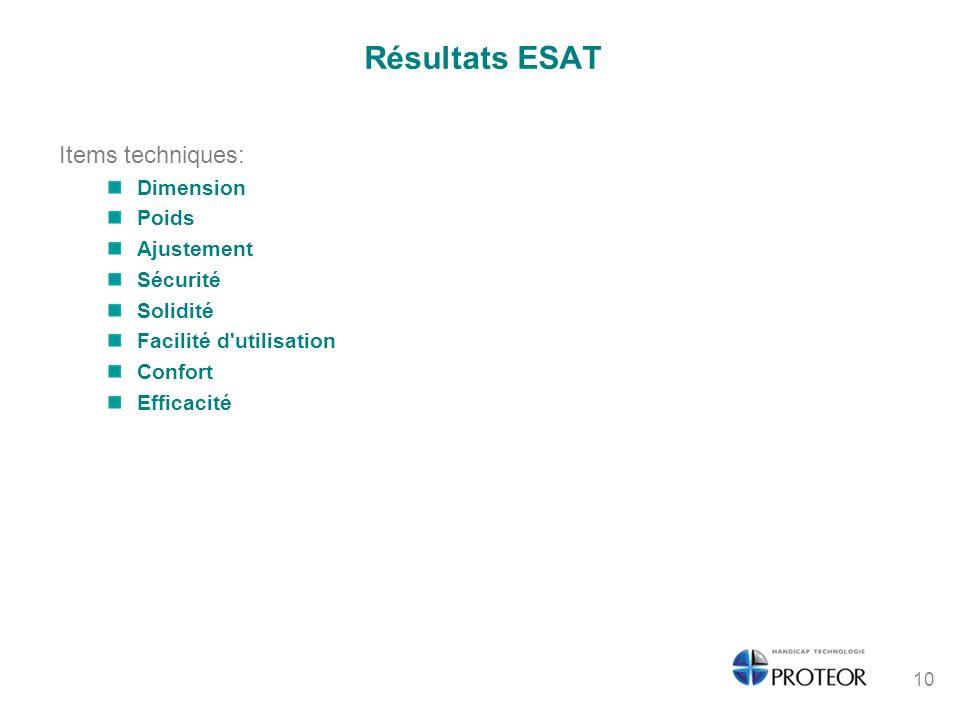 Résultats ESAT Items techniques: Dimension Poids Ajustement Sécurité