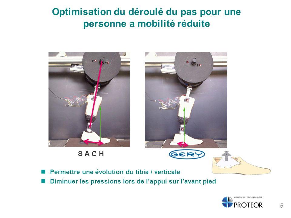 Optimisation du déroulé du pas pour une personne a mobilité réduite
