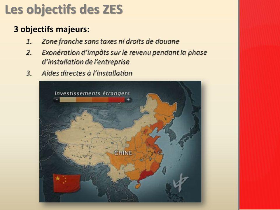 Les objectifs des ZES 3 objectifs majeurs: