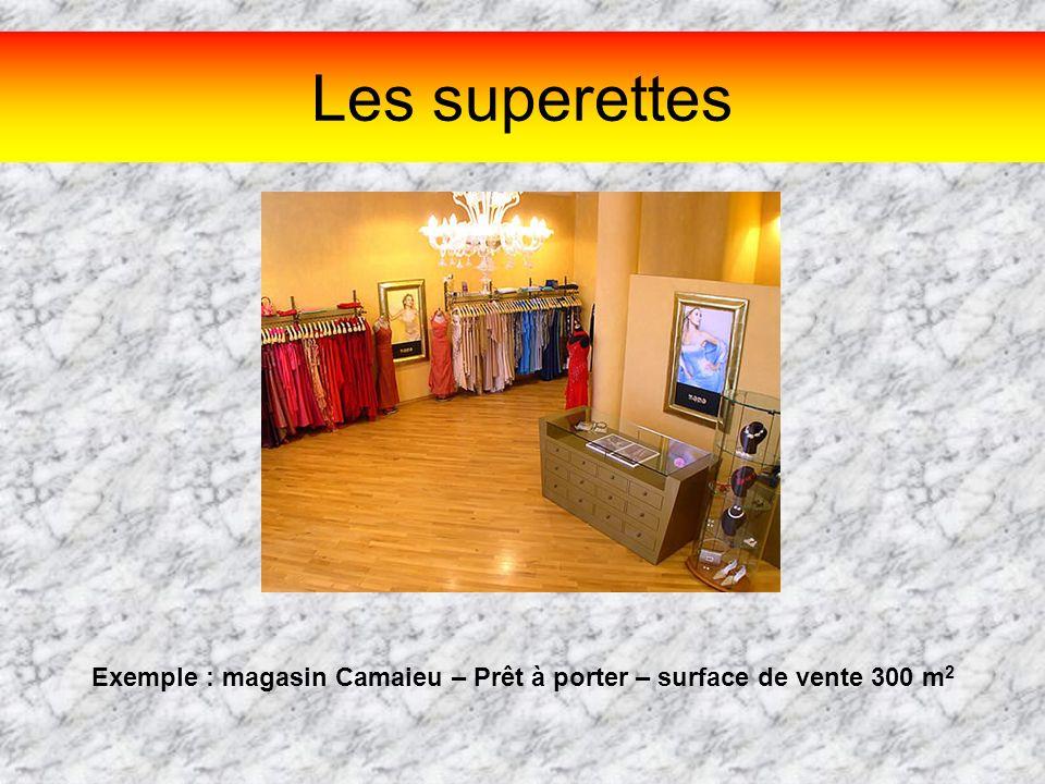 Exemple : magasin Camaieu – Prêt à porter – surface de vente 300 m2
