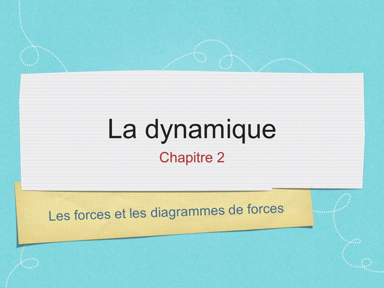 La dynamique Chapitre 2 Les forces et les diagrammes de forces