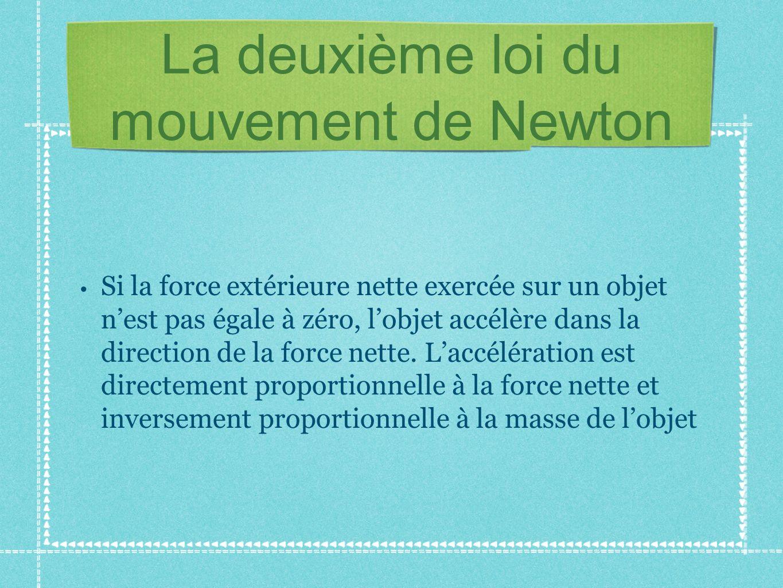La deuxième loi du mouvement de Newton