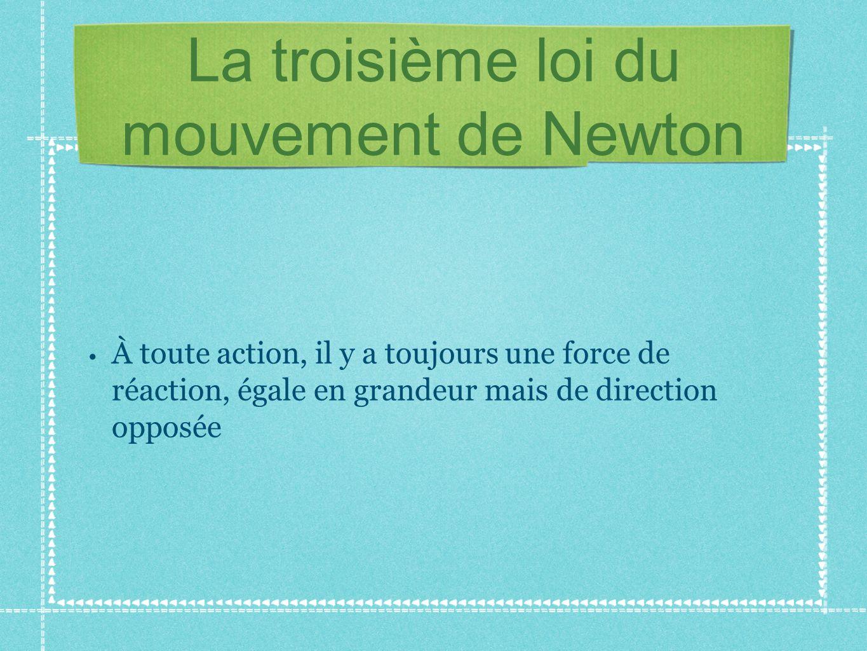 La troisième loi du mouvement de Newton