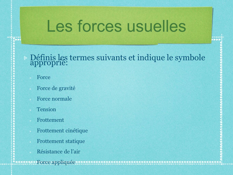Les forces usuelles Définis les termes suivants et indique le symbole approprié: Force. Force de gravité.