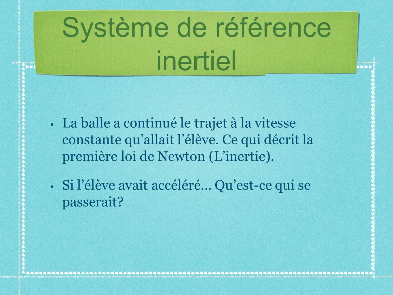 Système de référence inertiel