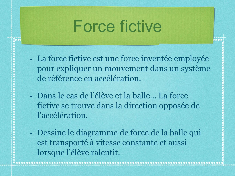 Force fictive La force fictive est une force inventée employée pour expliquer un mouvement dans un système de référence en accélération.