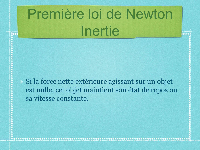 Première loi de Newton Inertie