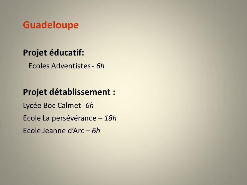 Guadeloupe Projet éducatif: Projet détablissement :