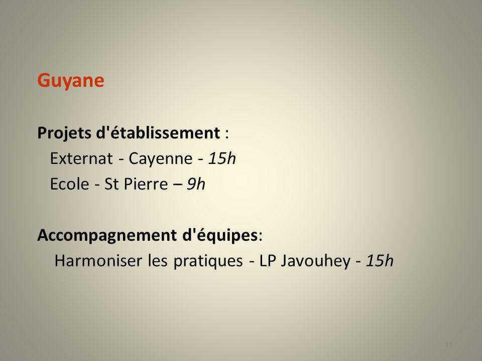 Guyane Projets d établissement : Externat - Cayenne - 15h
