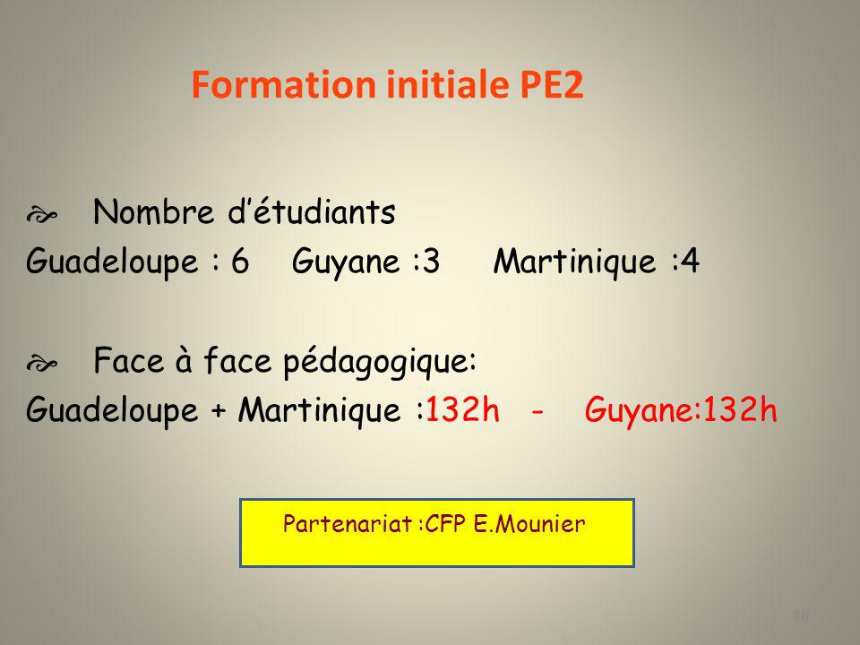 Partenariat :CFP E.Mounier