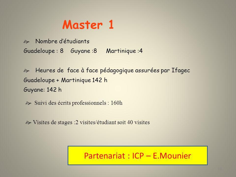 Partenariat : ICP – E.Mounier