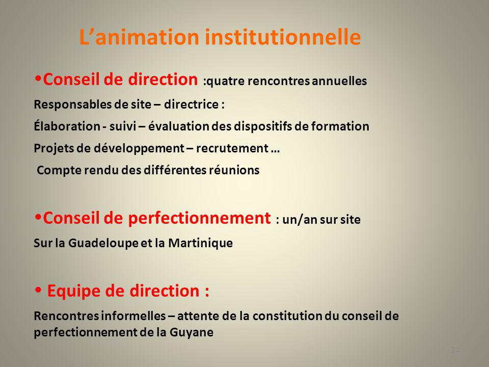 L'animation institutionnelle