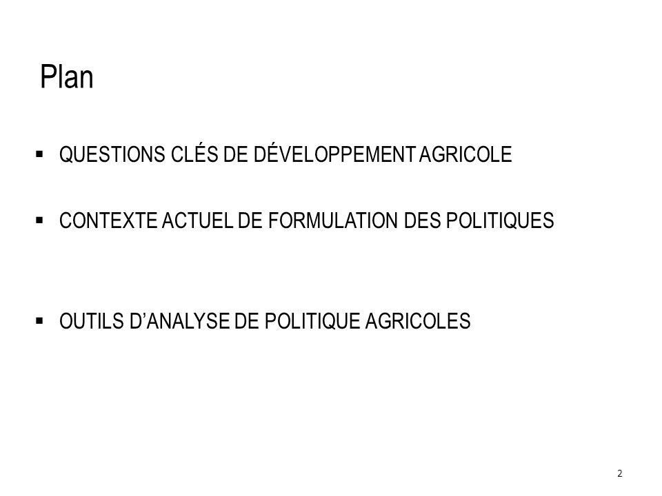 Plan Questions clés de développement agricole