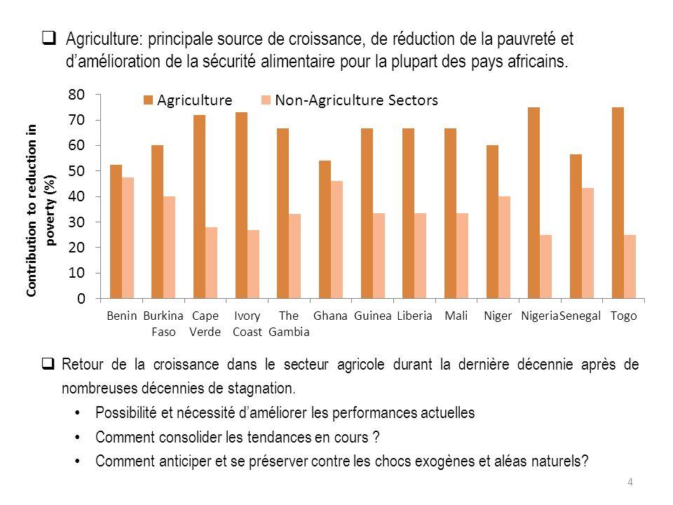 Agriculture: principale source de croissance, de réduction de la pauvreté et d'amélioration de la sécurité alimentaire pour la plupart des pays africains.