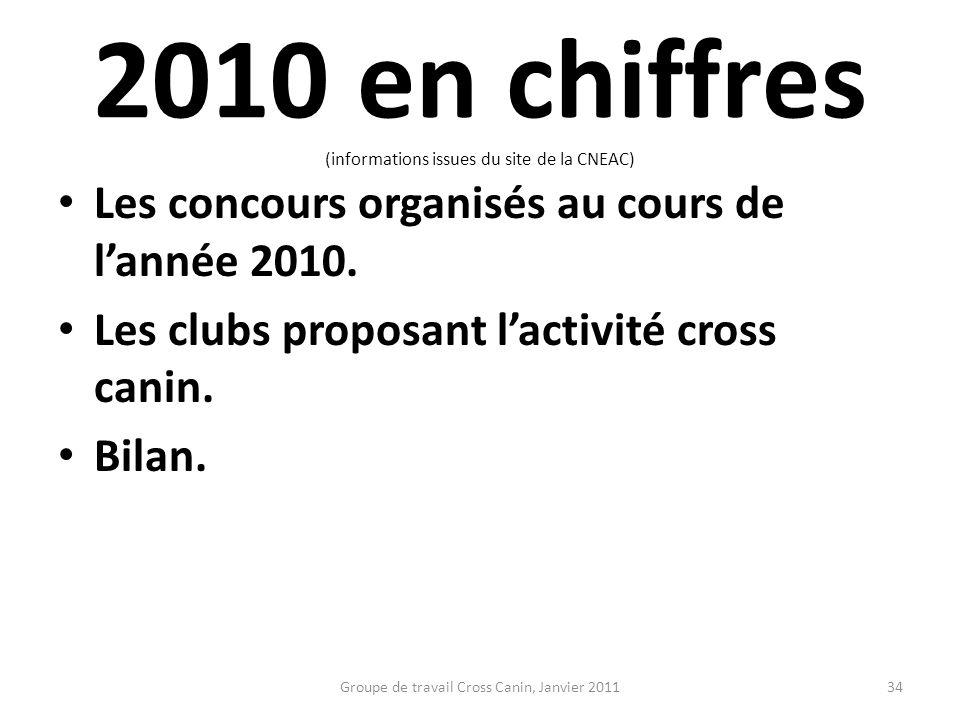 2010 en chiffres (informations issues du site de la CNEAC)