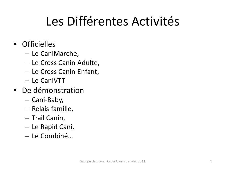 Les Différentes Activités