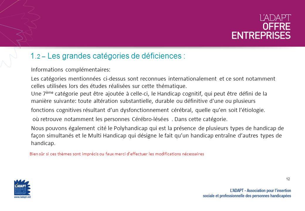 1.2 – Les grandes catégories de déficiences :