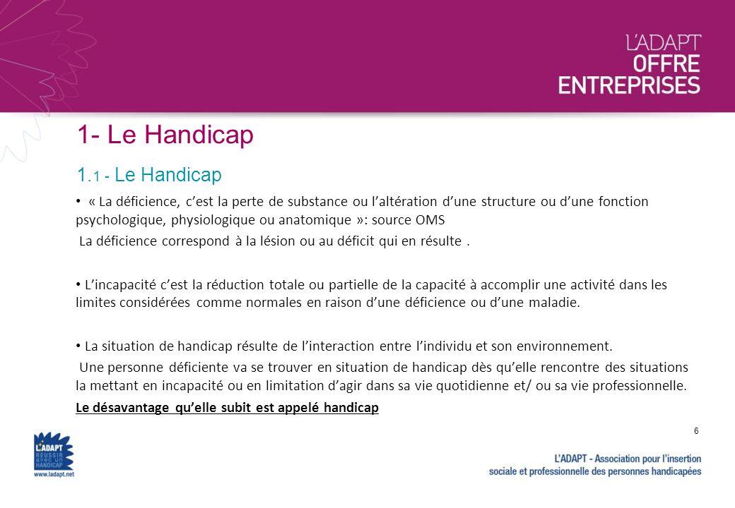 1- Le Handicap 1.1 - Le Handicap