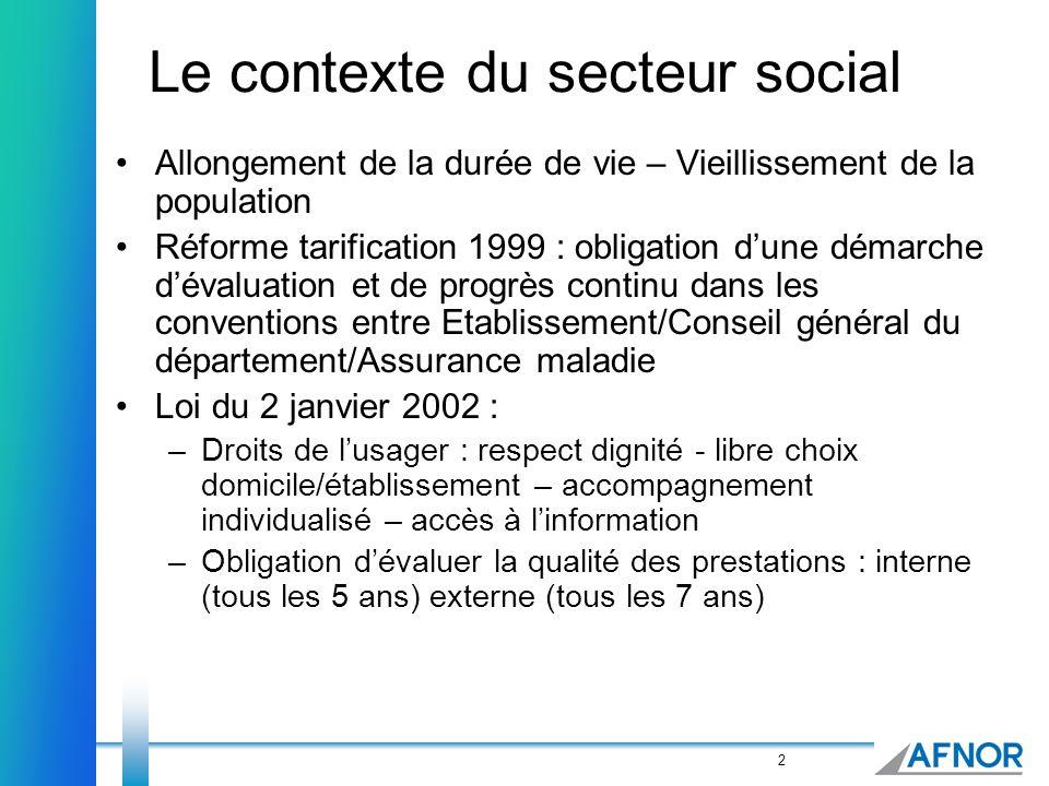 Le contexte du secteur social