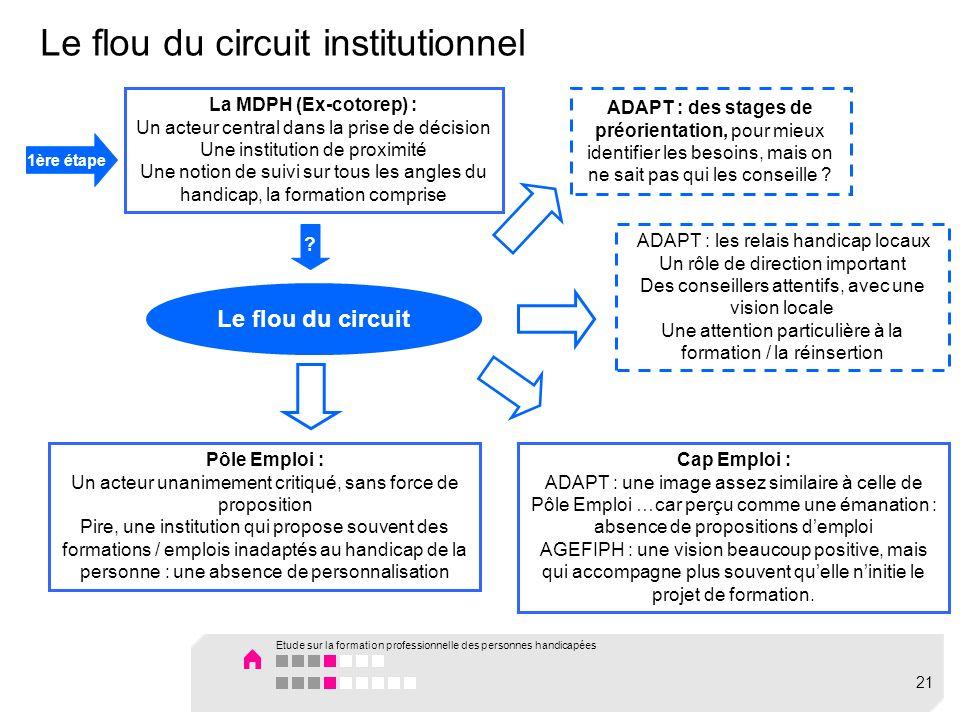 Le flou du circuit institutionnel