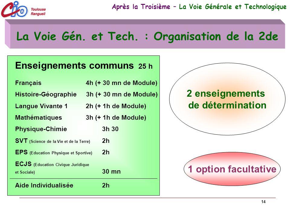 La Voie Gén. et Tech. : Organisation de la 2de