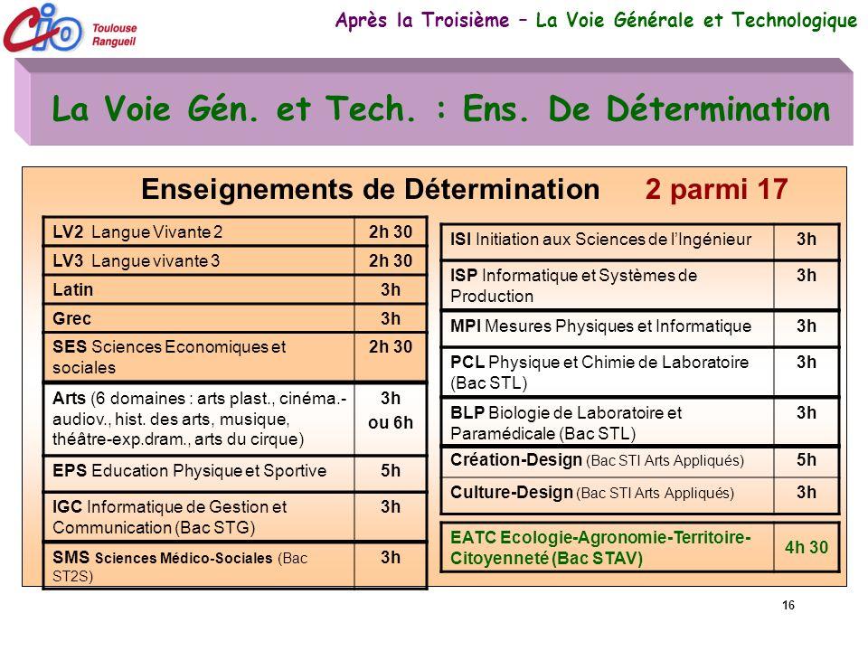 La Voie Gén. et Tech. : Ens. De Détermination