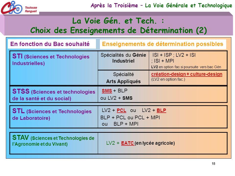 La Voie Gén. et Tech. : Choix des Enseignements de Détermination (2)