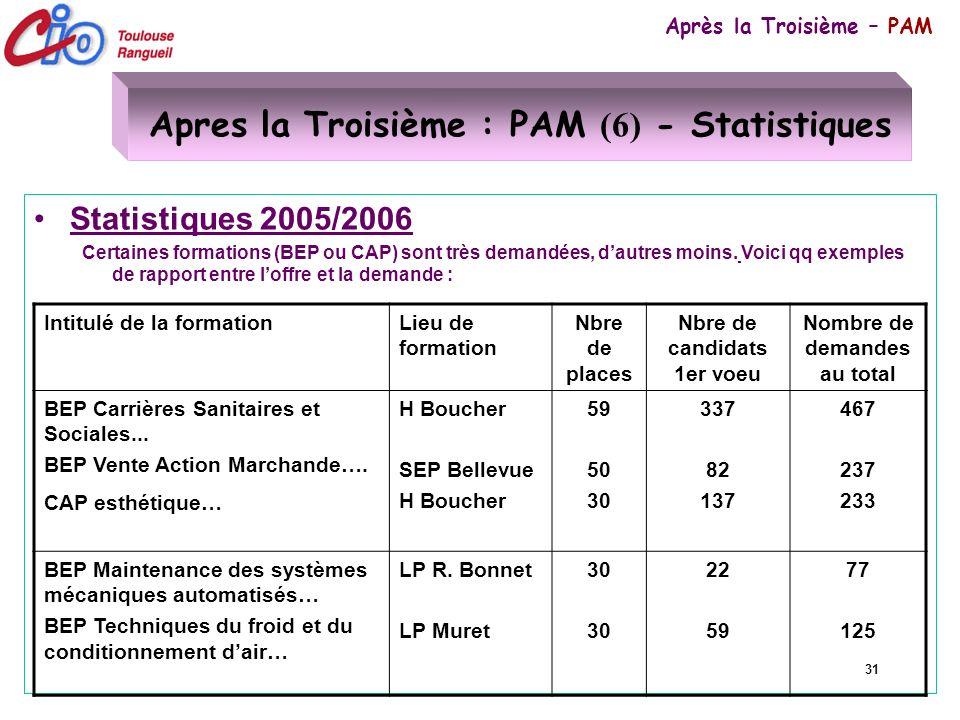 Apres la Troisième : PAM (6) - Statistiques