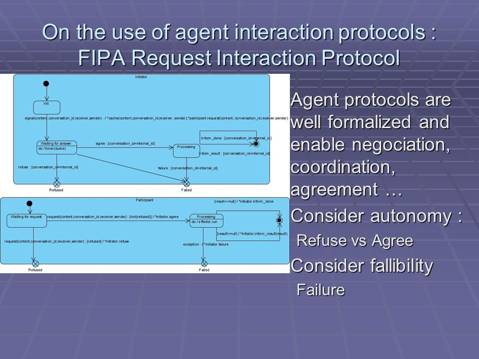 On the use of agent interaction protocols : FIPA Request Interaction Protocol
