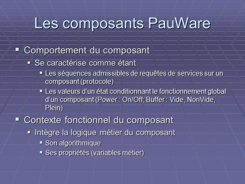 Les composants PauWare