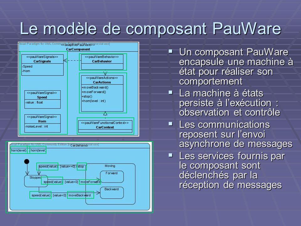 Le modèle de composant PauWare