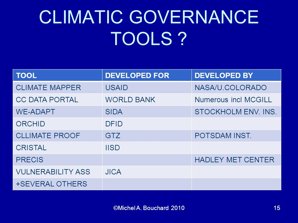 CLIMATIC GOVERNANCE TOOLS