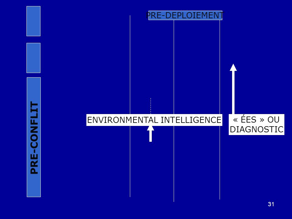 ENVIRONMENTAL INTELLIGENCE