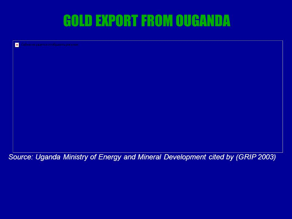 GOLD EXPORT FROM OUGANDA