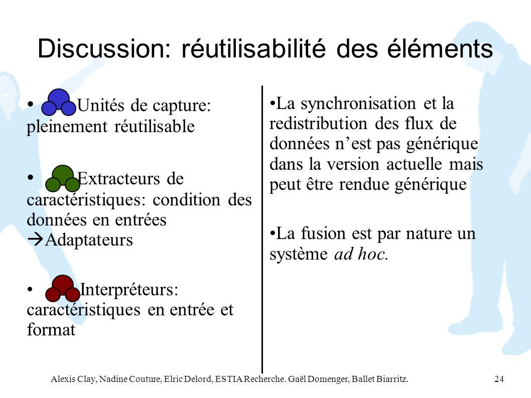 Discussion: réutilisabilité des éléments
