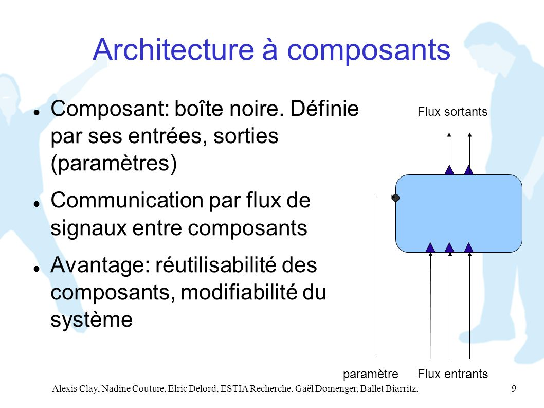 Architecture à composants