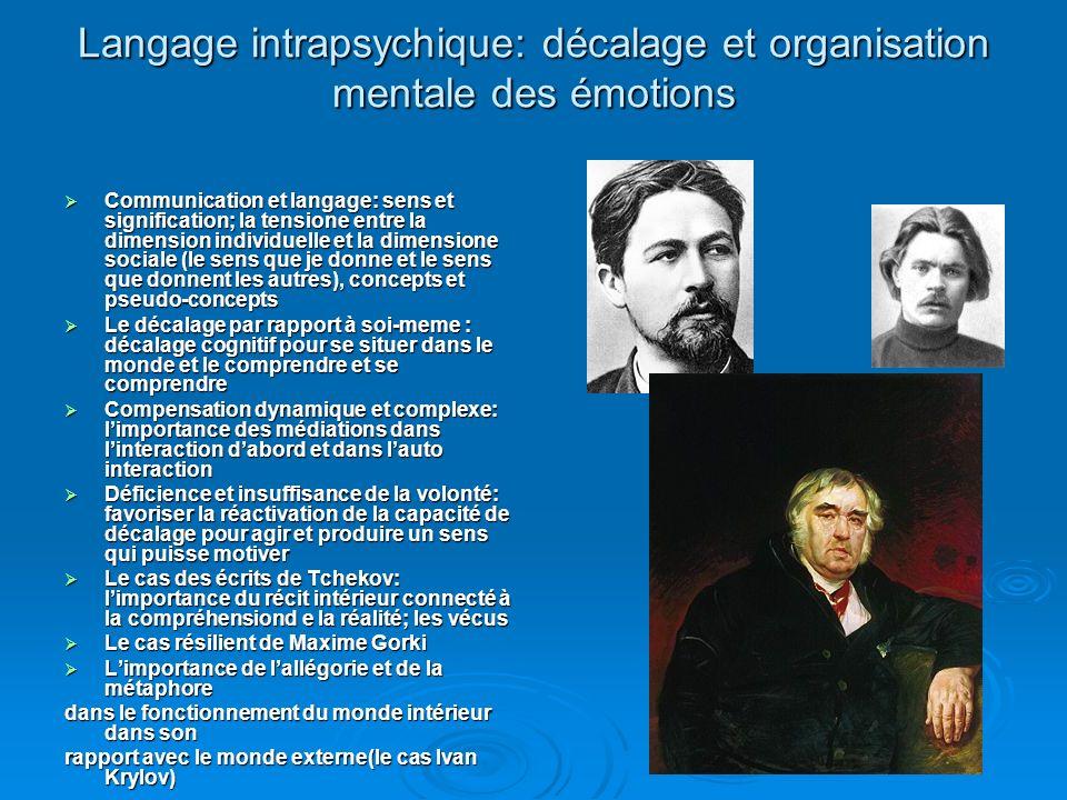 Langage intrapsychique: décalage et organisation mentale des émotions